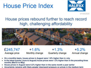 House Price Index – Sept 2020