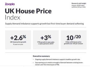 UK House Price – September 2020